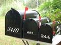 Mailboxsizecomparison